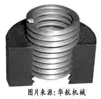 钢丝螺套使用原理