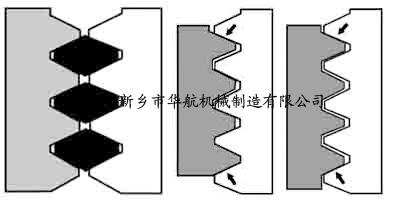 使用钢丝护套增加内螺纹强度示意图