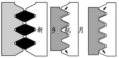 钢丝螺套工作原理